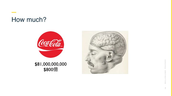 The psychology of brands - CocaCola value