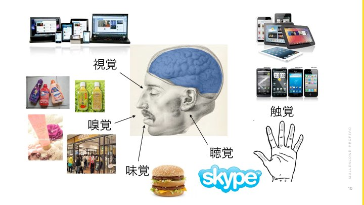 The psychology of brands - tangible through the 5 senses